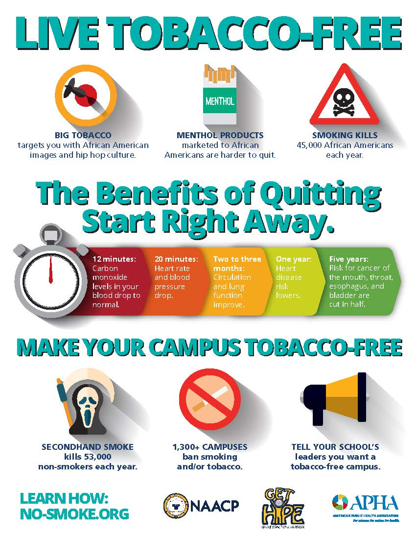 Anti-tobacco infographic